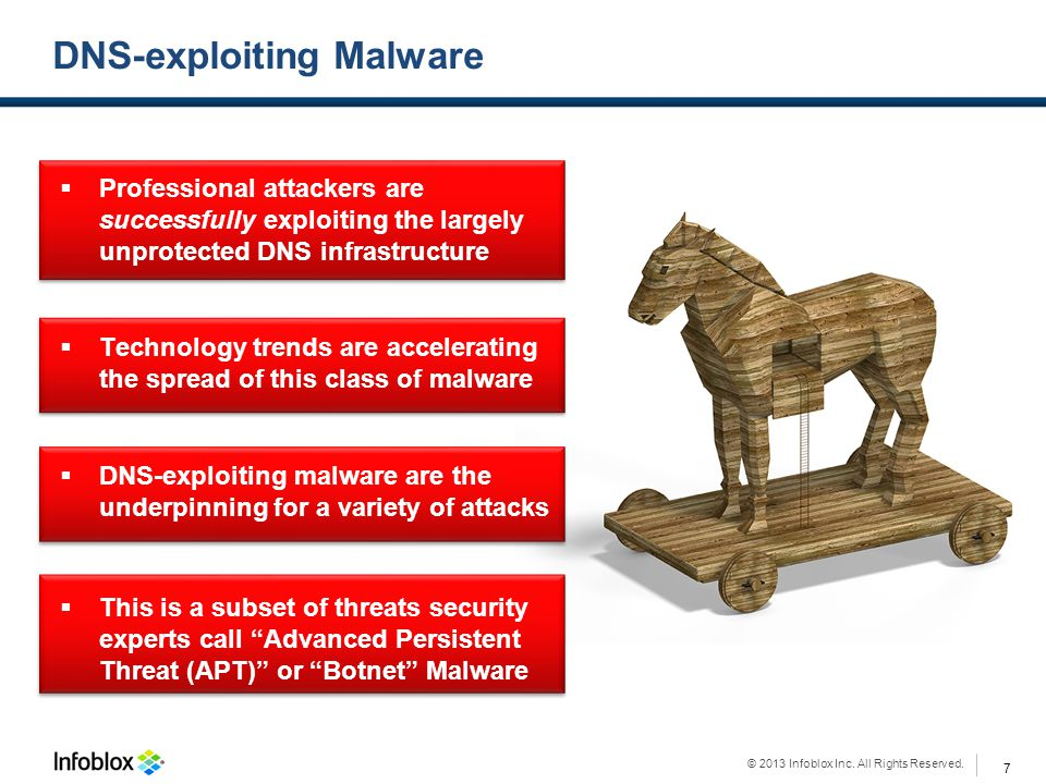 © 2013 Infoblox Inc. All Rights Reserved. DNS-exploiting Malware 7 Technology trends are accelerating the spread of this class of malware DNS-exploiti