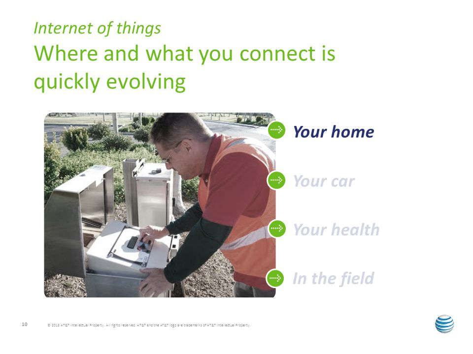Your home Your car Your health In the field © 2013 AT&T Intellectual Property.