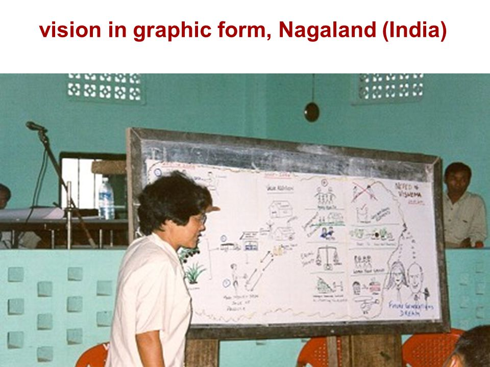 28 vision in graphic form, Nagaland (India)