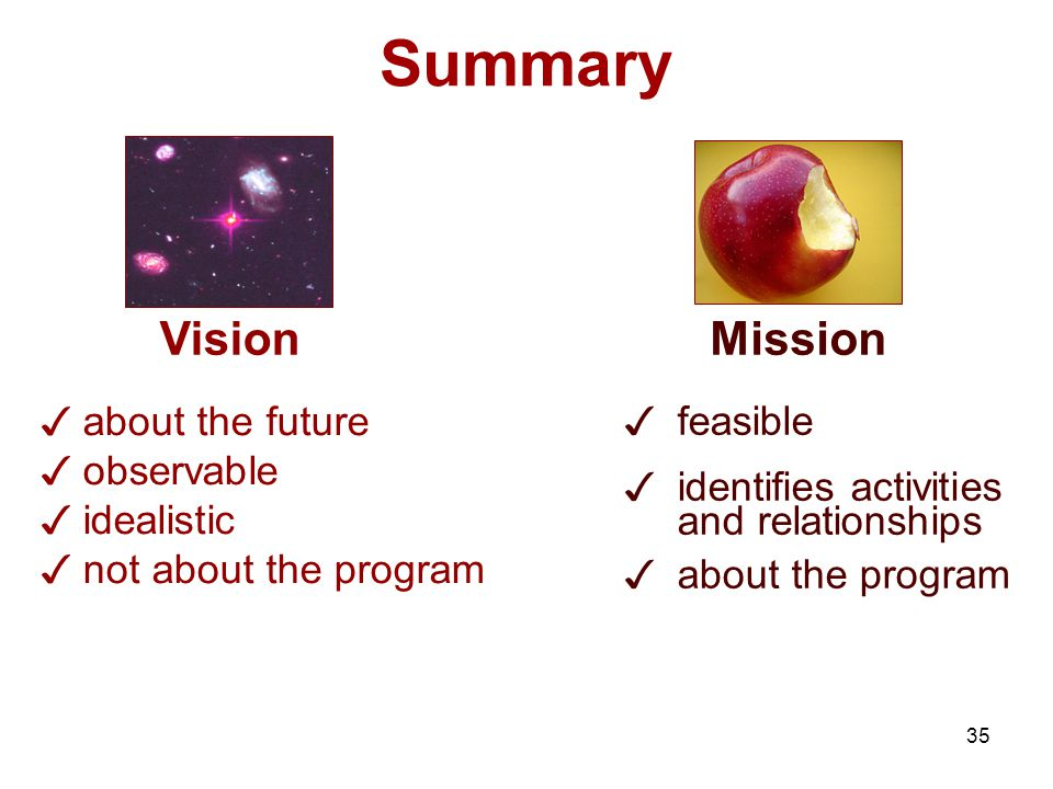 35 Summary about the future observable idealistic not about the program feasible identifies activities and relationships about the program VisionMission