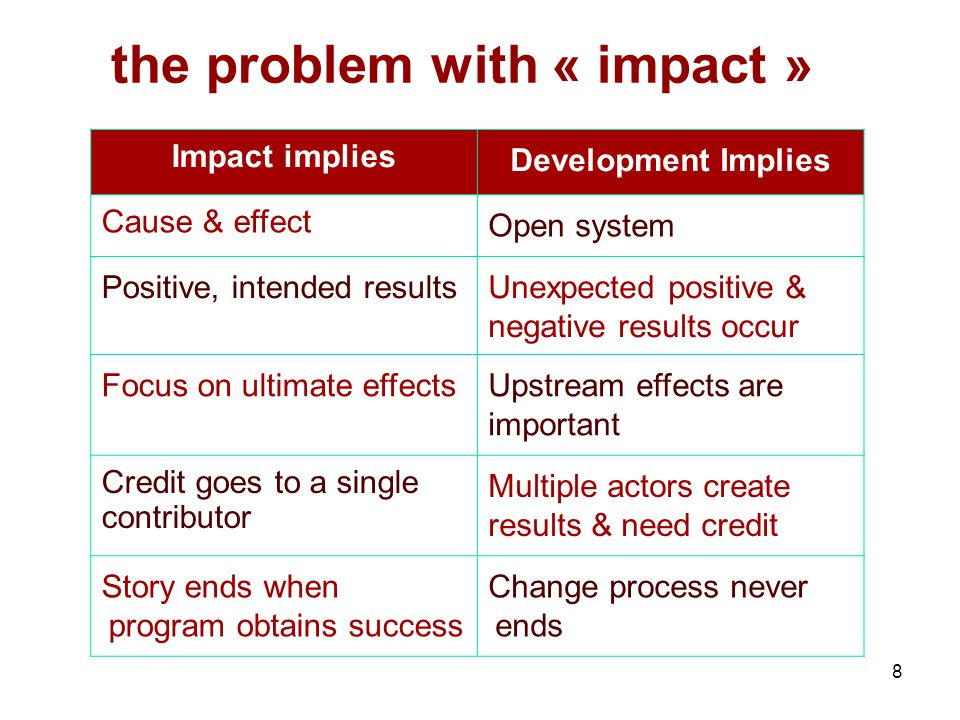 8 the problem with « impact » Impact implies Development Implies Cause & effect Open system Positive, intended resultsUnexpected positive & negative results occur Focus on ultimate effectsUpstream effects are important Credit goes to a single contributor Multiple actors create results & need credit Story ends when program obtains success Change process never ends