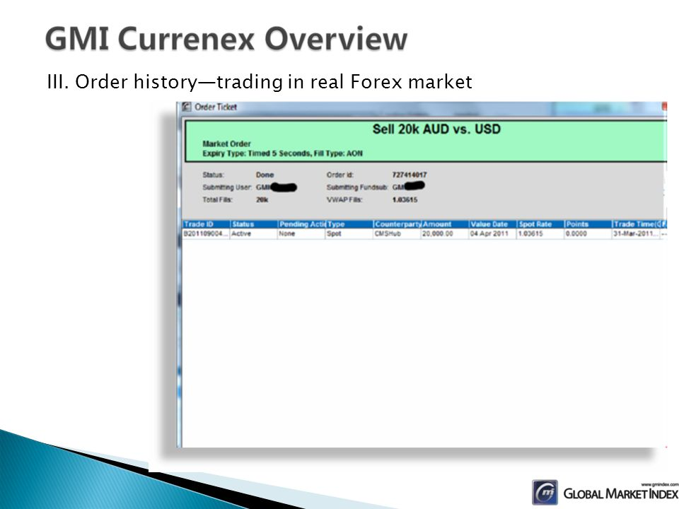 III. Order historytrading in real Forex market