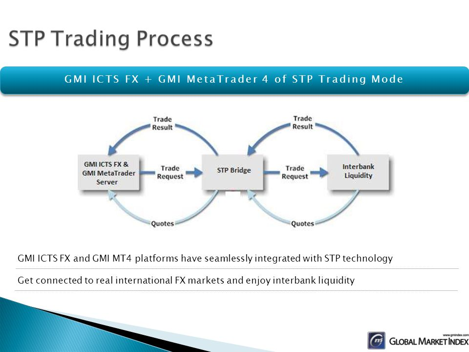 GMI ICTS FX and GMI MT4 platforms have seamlessly integrated with STP technology Get connected to real international FX markets and enjoy interbank liquidity GMI ICTS FX + GMI MetaTrader 4 of STP Trading Mode