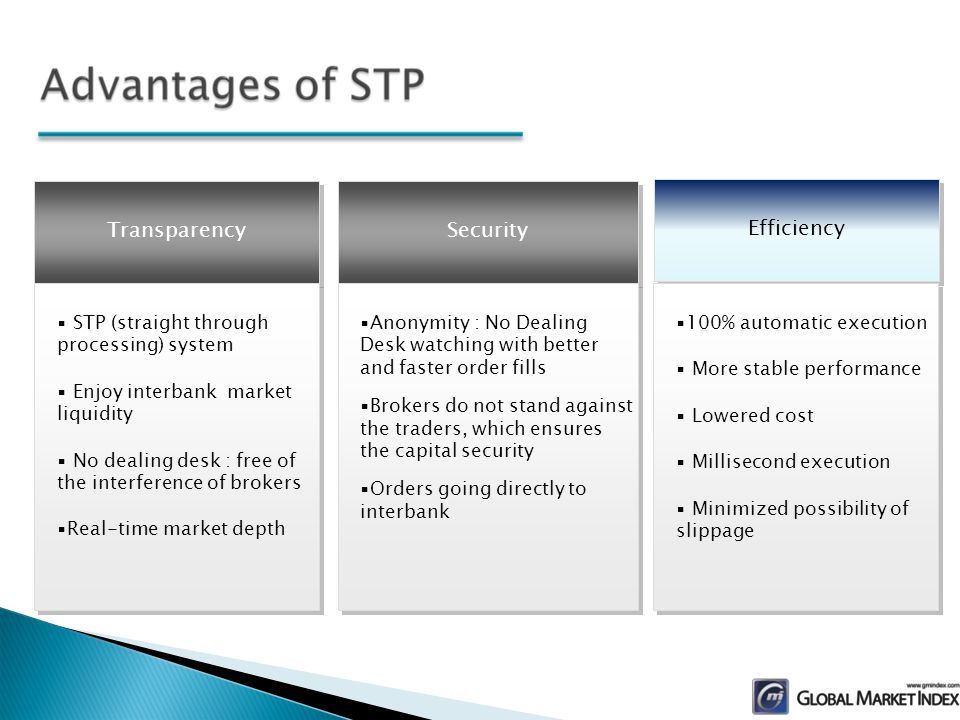 Transparency STP (straight through processing) system Enjoy interbank market liquidity No dealing desk : free of the interference of brokers Real-time market depth STP (straight through processing) system Enjoy interbank market liquidity No dealing desk : free of the interference of brokers Real-time market depth Security Anonymity : No Dealing Desk watching with better and faster order fills Brokers do not stand against the traders, which ensures the capital security Orders going directly to interbank Anonymity : No Dealing Desk watching with better and faster order fills Brokers do not stand against the traders, which ensures the capital security Orders going directly to interbank Efficiency 100% automatic execution More stable performance Lowered cost Millisecond execution Minimized possibility of slippage 100% automatic execution More stable performance Lowered cost Millisecond execution Minimized possibility of slippage