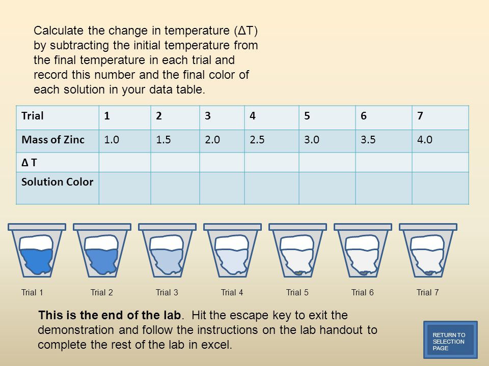 Calculate the change in temperature (ΔT) by subtracting the initial temperature from the final temperature in each trial and record this number and the final color of each solution in your data table.
