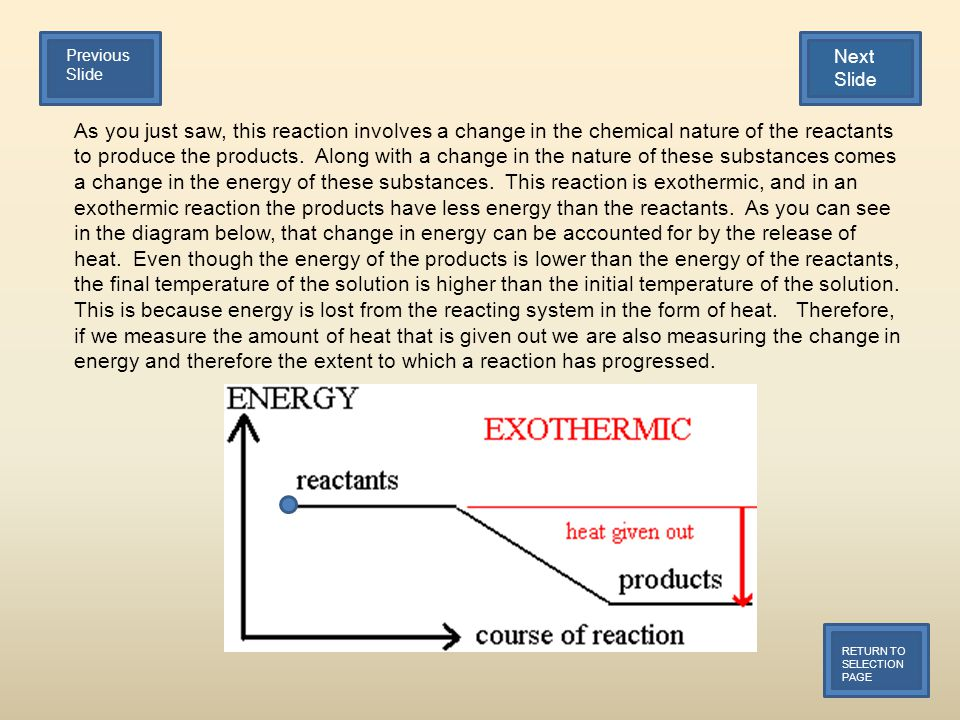 As you just saw, this reaction involves a change in the chemical nature of the reactants to produce the products. Along with a change in the nature of