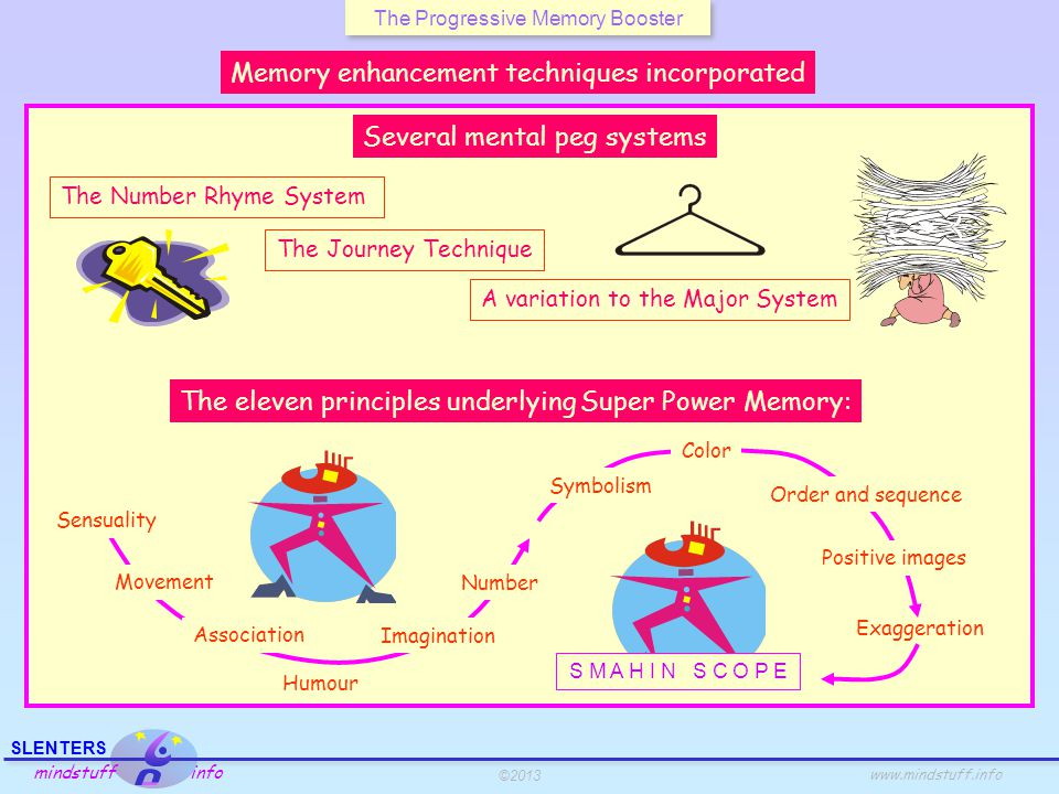 ©2013 SLENTERS mindstuff info www.mindstuff.info The Progressive Memory Booster 40 50 60 70 80 90 10 20 30 Linking numbers, colors, shapes, positions The Journey TechniqueThe Number Rhyme SystemThe Major System special plus Numbers 40 - 49 Yellow Clock position 4 = floor 3 = knee 2 = shoe 1 = gun 5 = wife 6 = sticks 7 = heaven 8 = mate 9 = wine 0 = hero Body position