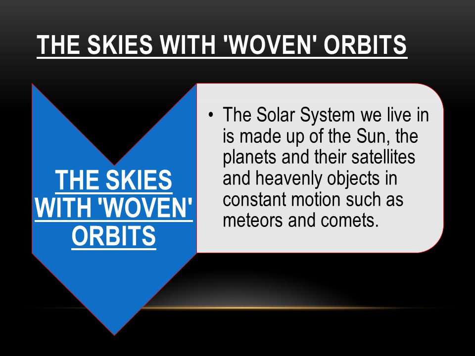THE SKIES WITH 'WOVEN' ORBITS The Solar System we live in is made up of the Sun, the planets and their satellites and heavenly objects in constant mot