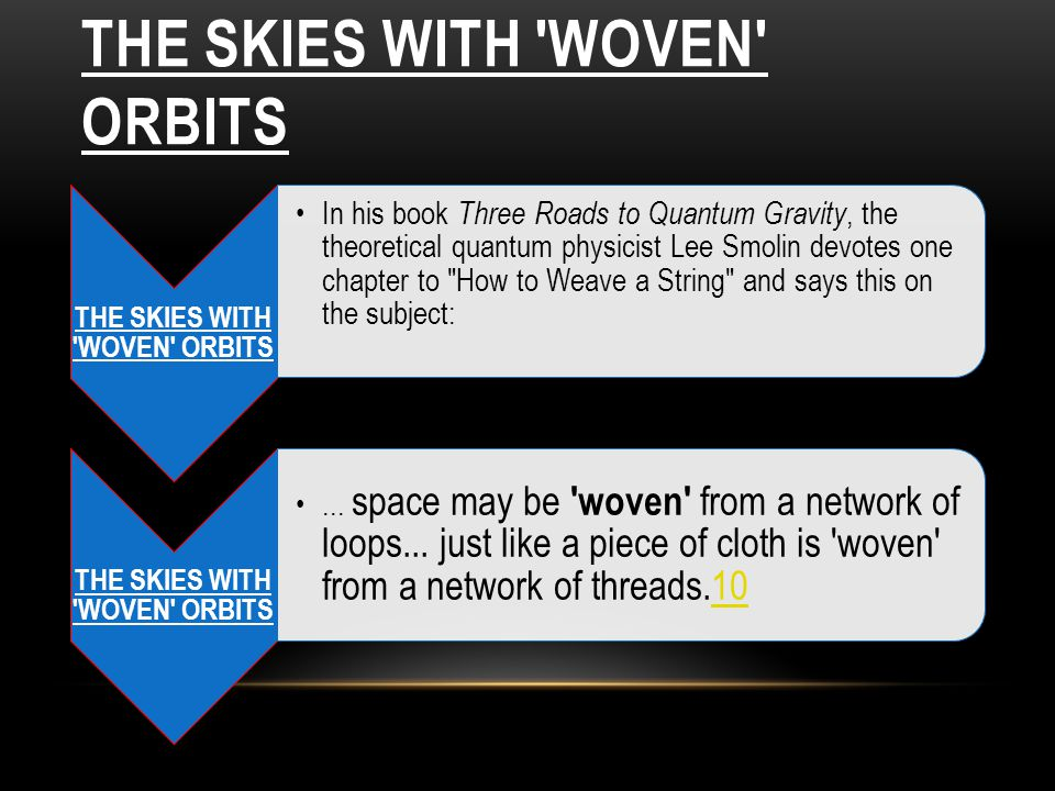 THE SKIES WITH 'WOVEN' ORBITS In his book Three Roads to Quantum Gravity, the theoretical quantum physicist Lee Smolin devotes one chapter to