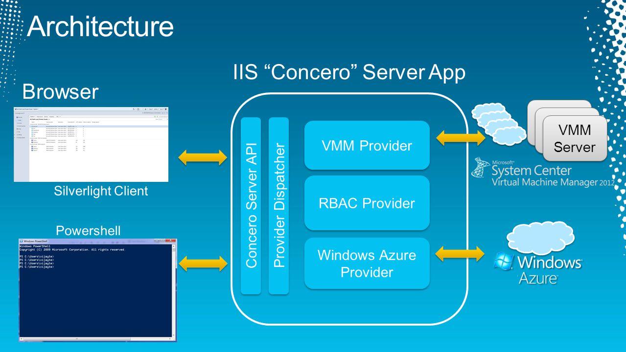 VMM Server