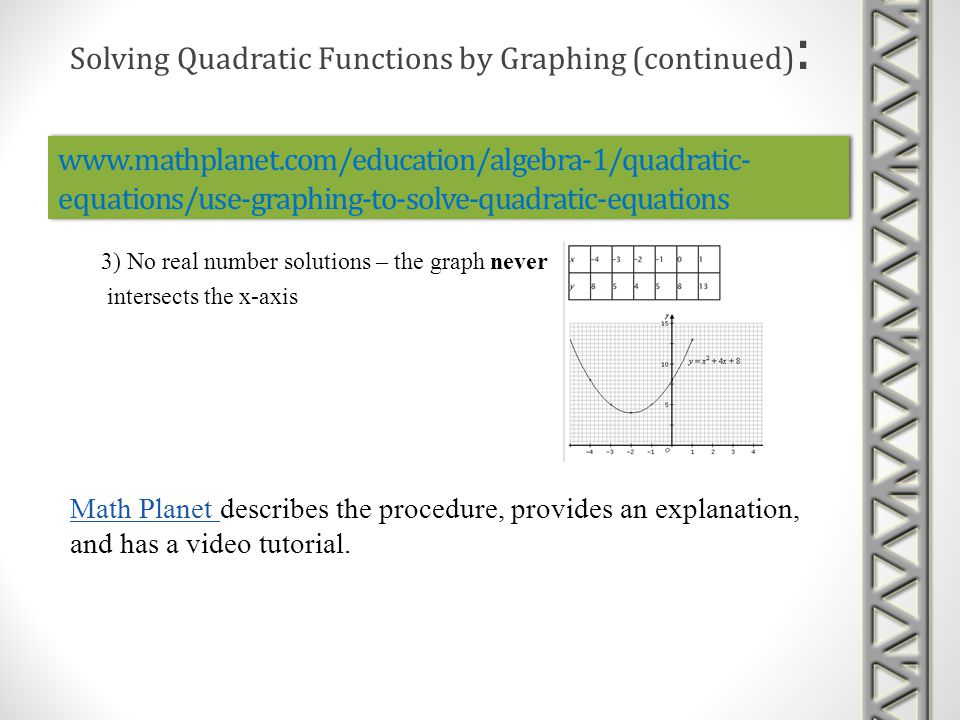 www.mathplanet.com/education/algebra-1/quadratic- equations/use-graphing-to-solve-quadratic-equations 3) No real number solutions – the graph never in