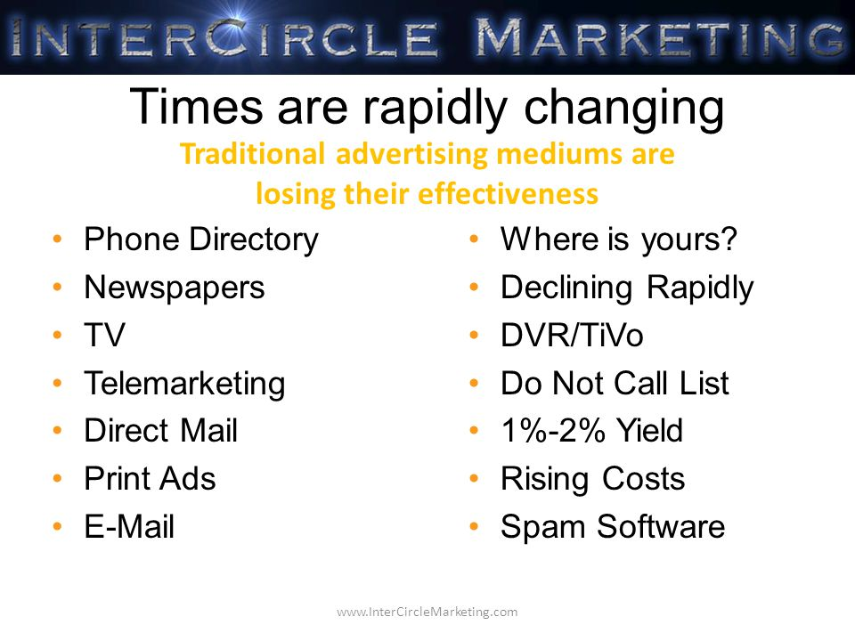 Times are rapidly changing Phone Directory Newspapers TV Telemarketing Direct Mail Print Ads  Where is yours.