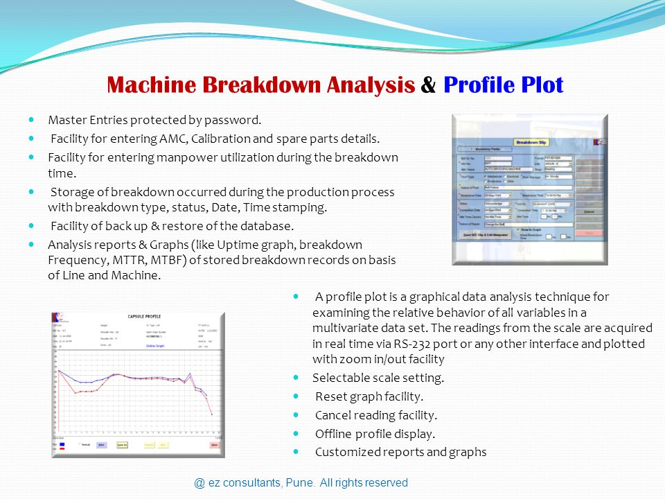 Machine Breakdown Analysis & Profile Plot Master Entries protected by password.