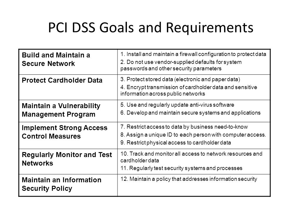 PCI DSS Goals and Requirements Build and Maintain a Secure Network 1.