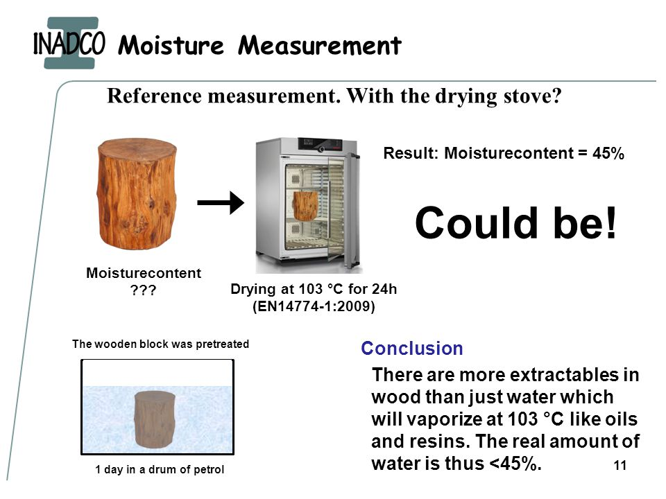 Moisture Measurement Moisturecontent ??? Result: Moisturecontent = 45% Drying at 103 °C for 24h (EN14774-1:2009) Could be! Conclusion There are more e
