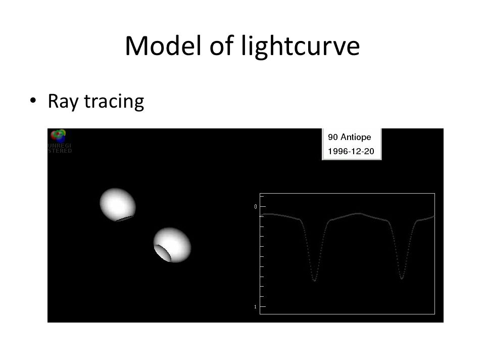 Model of lightcurve Ray tracing