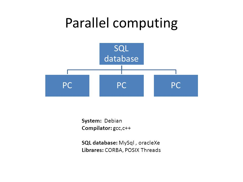 Parallel computing SQL database PC System: Debian Compilator: gcc,c++ SQL database: MySql, oracleXe Librares: CORBA, POSIX Threads
