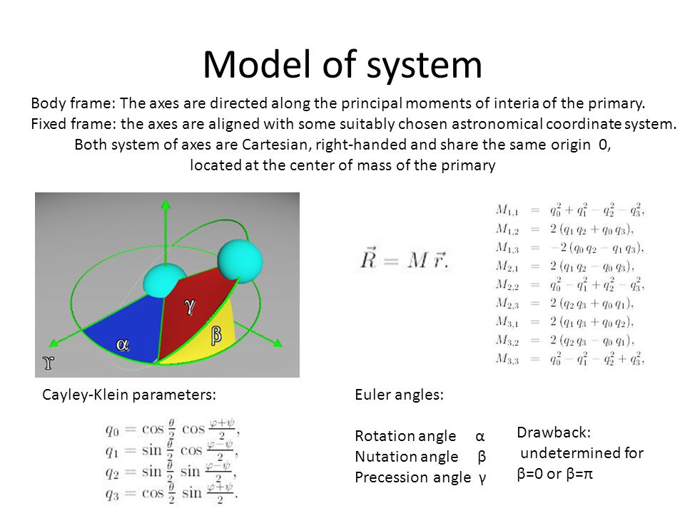 Model of system Cayley-Klein parameters:Euler angles: Rotation angle α Nutation angle β Precession angle γ Body frame: The axes are directed along the principal moments of interia of the primary.
