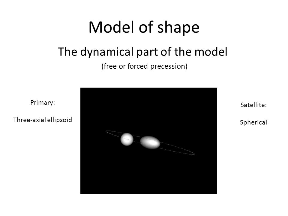 Model of shape The dynamical part of the model (free or forced precession) Primary: Three-axial ellipsoid Satellite: Spherical