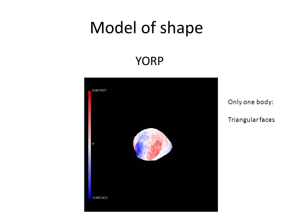 Model of shape YORP Only one body: Triangular faces