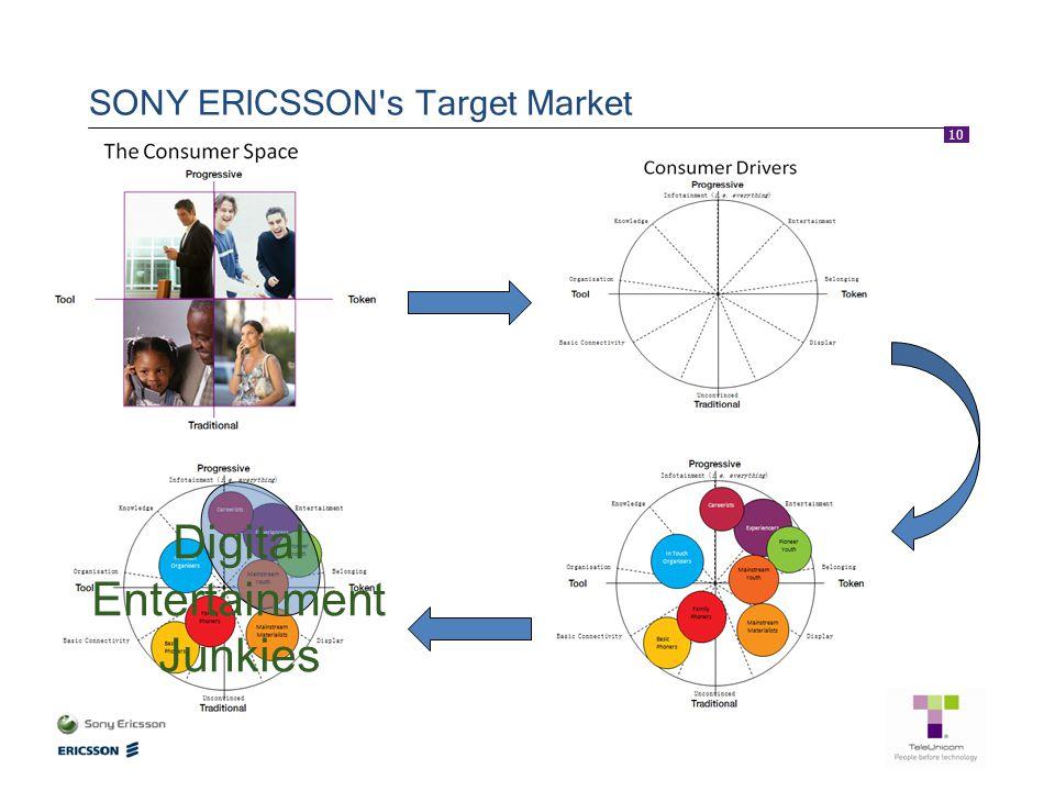 10 SONY ERICSSON s Target Market Digital Entertainment Junkies