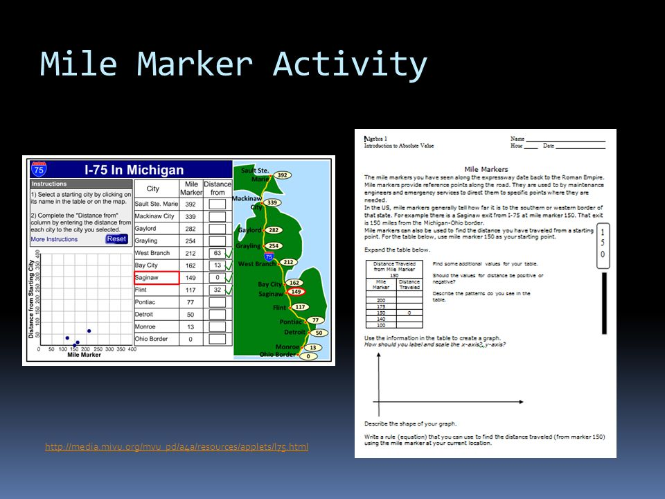Mile Marker Activity http://media.mivu.org/mvu_pd/a4a/resources/applets/I75.html