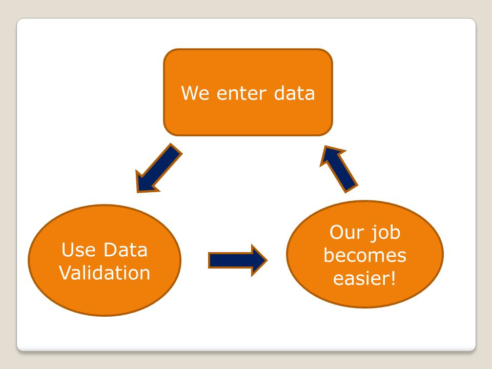 We enter data Use Data Validation Our job becomes easier!