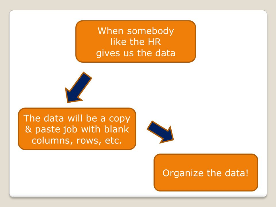 When somebody like the HR gives us the data The data will be a copy & paste job with blank columns, rows, etc.