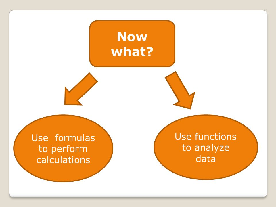 Now what? Use formulas to perform calculations Use functions to analyze data