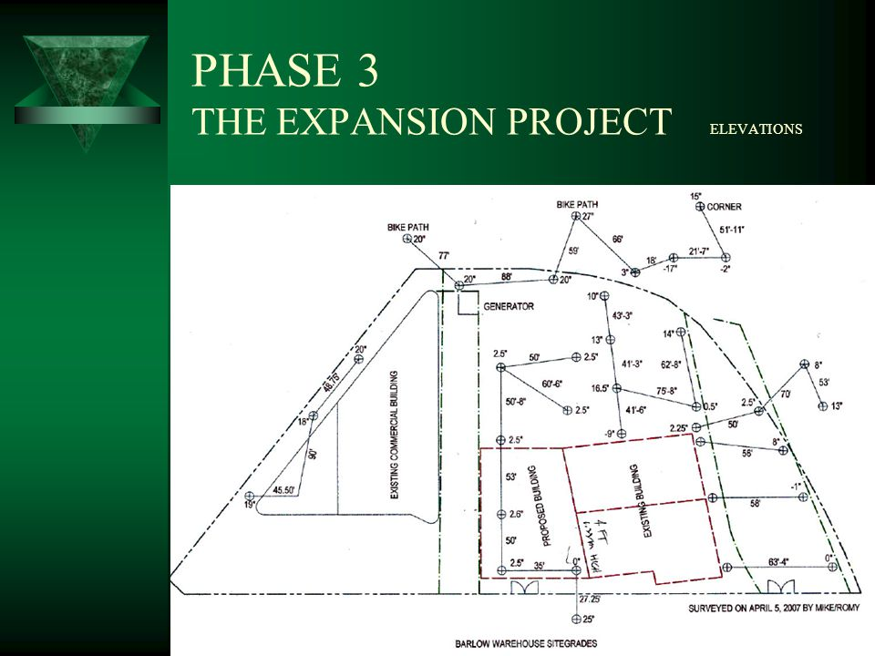 PHASE 3 THE EXPANSION PROJECT