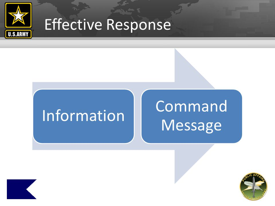 Effective Response Information Command Message