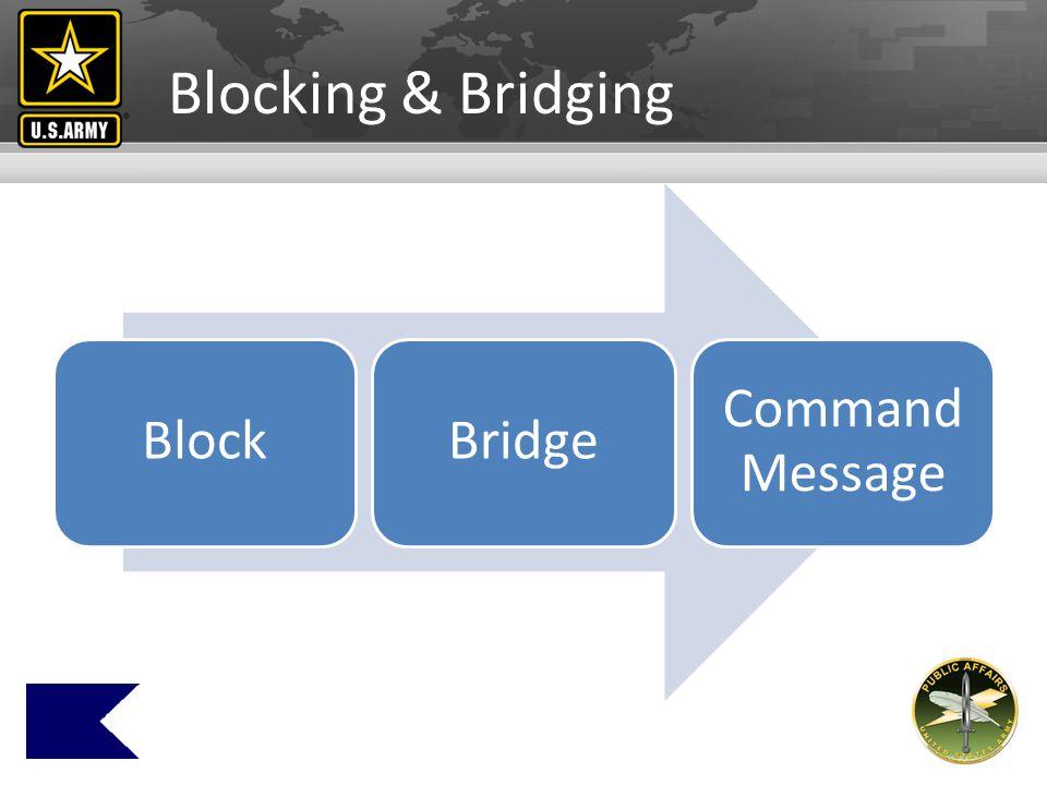 Blocking & Bridging BlockBridge Command Message