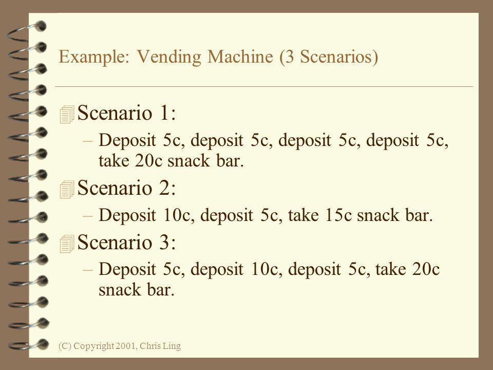 (C) Copyright 2001, Chris Ling Example: Vending Machine (A Petri net) 5c Take 15c bar Deposit 5c 0c Deposit 10c Deposit 5c 10c Deposit 10c Deposit 5c