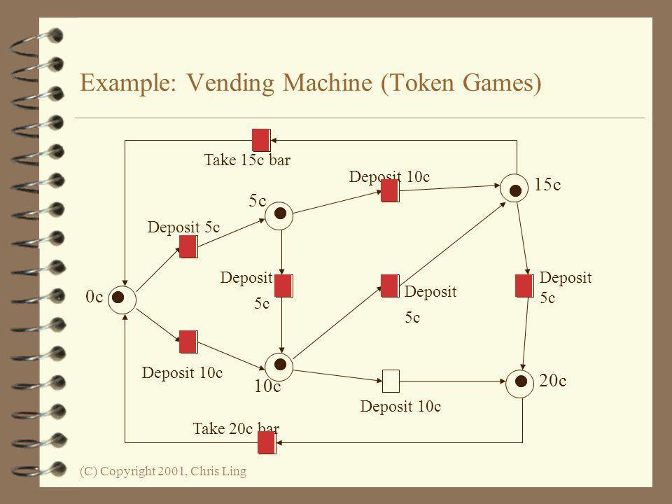 (C) Copyright 2001, Chris Ling Example: Vending Machine (3 Scenarios) 4 Scenario 1: –Deposit 5c, deposit 5c, deposit 5c, deposit 5c, take 20c snack ba