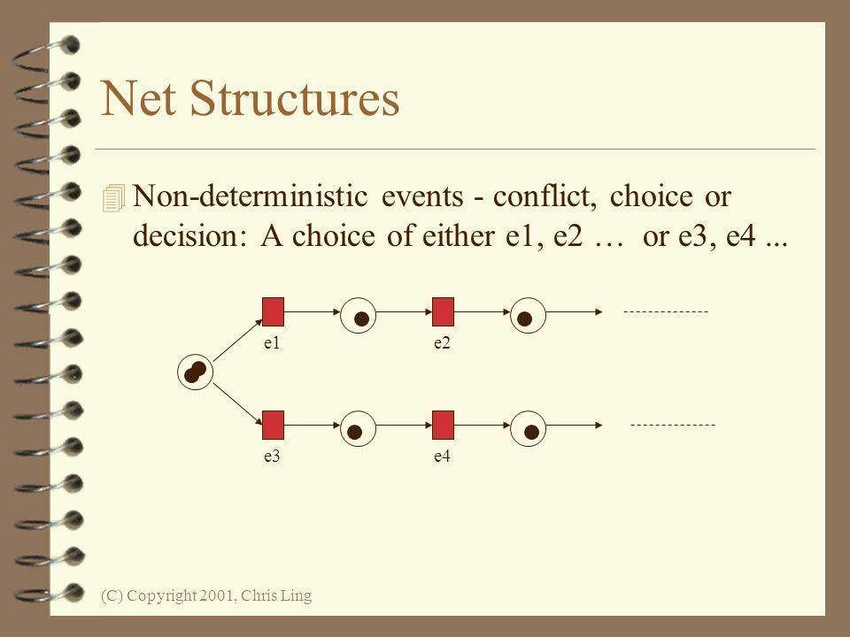 (C) Copyright 2001, Chris Ling Net Structures 4 A sequence of events/actions: 4 Concurrent executions: e1 e2e3 e1 e2 e3 e4 e5