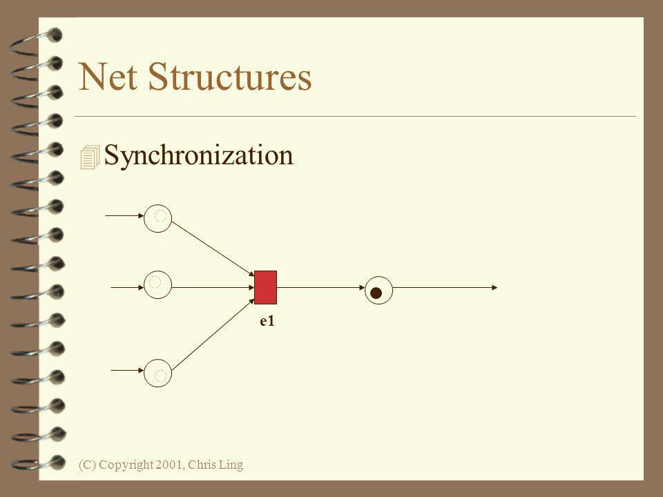 (C) Copyright 2001, Chris Ling Net Structures 4 Non-deterministic events - conflict, choice or decision: A choice of either e1, e2 … or e3, e4... e1e2
