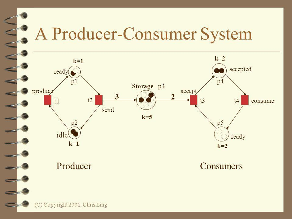 (C) Copyright 2001, Chris Ling Another Example A producer-consumer system, consist of one producer, two consumers and one storage buffer with the foll