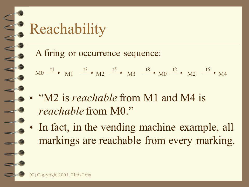 (C) Copyright 2001, Chris Ling Reachability t8 t1 p1 t2 p2 t3 p3 t4 t5 t6 p5 t7 p4 t9 Initial marking:M0 M0 M1M2M3M0M2M4 t3t1t5t8t2t6 M0 = (1,0,0,0,0)