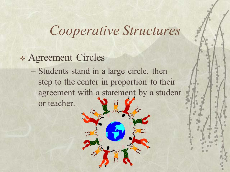 Cooperative Structures Agreement Circles –Students stand in a large circle, then step to the center in proportion to their agreement with a statement