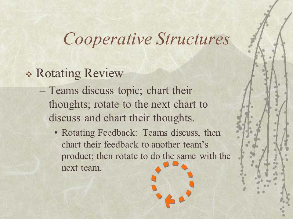 Cooperative Structures Rotating Review –Teams discuss topic; chart their thoughts; rotate to the next chart to discuss and chart their thoughts. Rotat