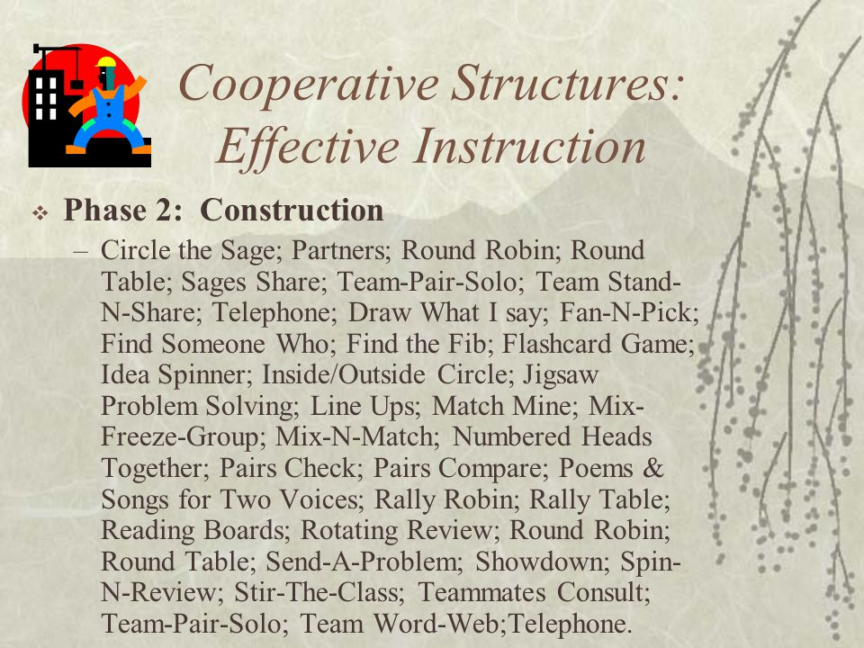 Cooperative Structures: Effective Instruction Phase 2: Construction –Circle the Sage; Partners; Round Robin; Round Table; Sages Share; Team-Pair-Solo;
