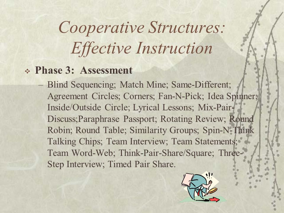 Cooperative Structures: Effective Instruction Phase 3: Assessment –Blind Sequencing; Match Mine; Same-Different; Agreement Circles; Corners; Fan-N-Pic