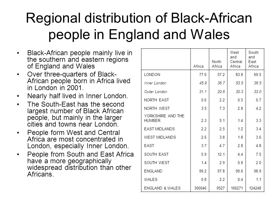Regional distribution of Black-African people in England and Wales Black-African people mainly live in the southern and eastern regions of England and Wales Over three-quarters of Black- African people born in Africa lived in London in 2001.