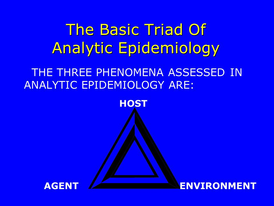The Basic Triad Of Analytic Epidemiology THE THREE PHENOMENA ASSESSED IN ANALYTIC EPIDEMIOLOGY ARE: HOST ENVIRONMENTAGENT