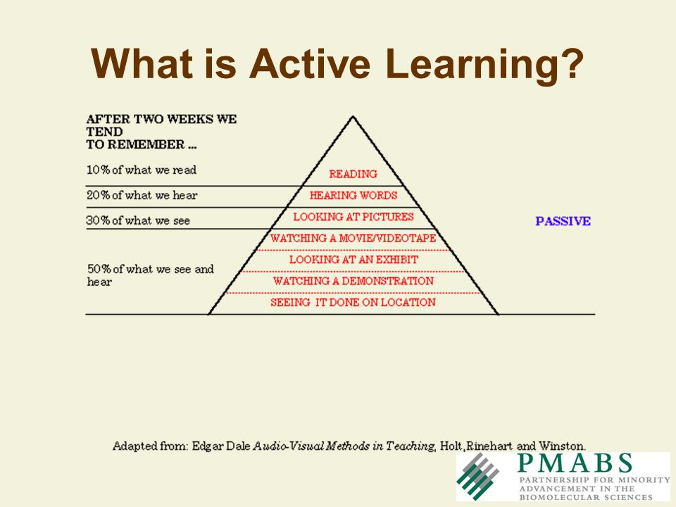 What is Active Learning?