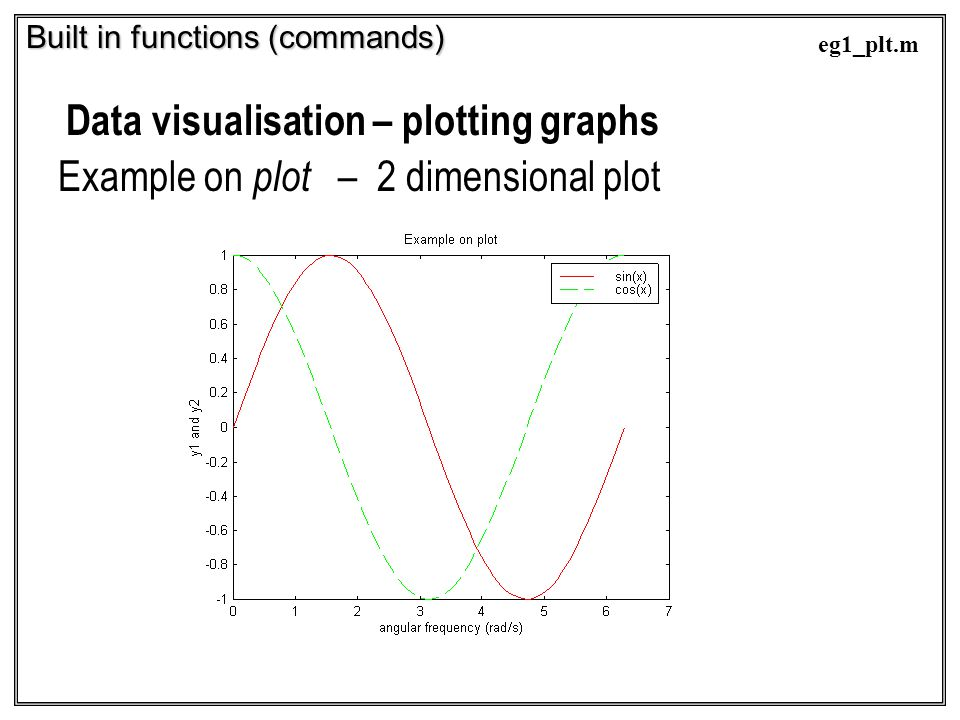 Built in functions (commands) Data visualisation – plotting graphs Example on plot – 2 dimensional plot eg1_plt.m