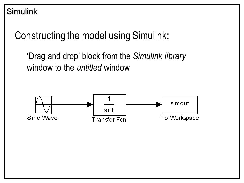Simulink Constructing the model using Simulink: Drag and drop block from the Simulink library window to the untitled window