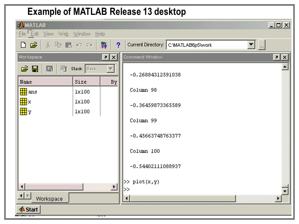 Example of MATLAB Release 13 desktop