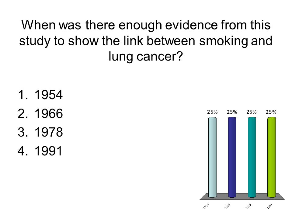 When was there enough evidence from this study to show the link between smoking and lung cancer? 1.1954 2.1966 3.1978 4.1991