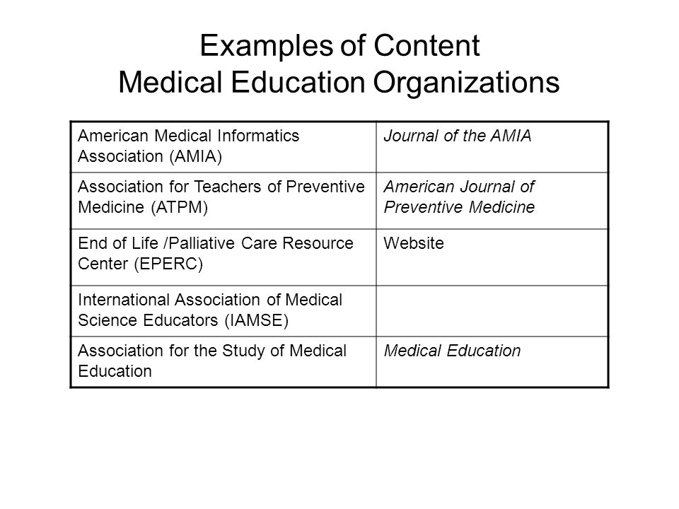 Examples of Content Medical Education Organizations American Medical Informatics Association (AMIA) Journal of the AMIA Association for Teachers of Pr